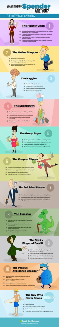 What kind of spender are you? The Ultimate Money Test Results Infographic Coupon Clippers, Publisher Clearing House, Psychology Today, Consumerism, Coping Skills, Marketing Plan, Money Management, Getting To Know, Personal Finance
