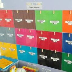 Individual display spaces - Back To School Classroom Organisation, Teacher Organization, Classroom Management, 100 Days Of School, Middle School, Back To School, Becoming A Teacher, Petite Section, School Motivation