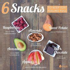 6 Snacks to Keep You Feeling Full