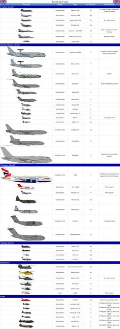 United Kingdom Royal Air Force (RAF) by SILVER-70CHEV on DeviantArt