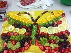 45 κορυφαίες ιδέες για να σερβίρετε τα φρούτα σας!