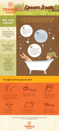 INFOGRAPHIC: Epsom Soak Presented by Temple Turmeric