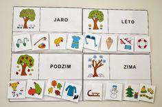 Montessori, Elementary Science, Bullet Journal, Seasons, Teaching, Education, Logos, Holiday Decor, Seasons Of The Year