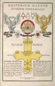 'Geheime Figuren der Rosenkreuzer, aus dem und Jahrhundert' ('Secret Symbols of the Rosicrucians from the and Centuries') to the History of Science and Technology subsite, Rose Croix, Masonic Symbols, Esoteric Art, Templer, Occult Art, Mystique, Freemasonry, Book Of Shadows, Archetypes