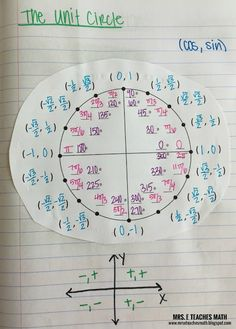 This interactive notebook page for the unit circle is perfect for my pre-cal and trig students. These notes will help t Math Tutor, Math Teacher, Math Classroom, Teaching Math, Math Education, Teaching Geometry, Waldorf Education, Physical Education, Math Lesson Plans