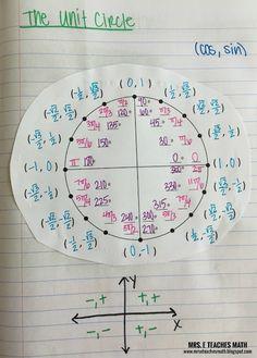 Unit Circle Interactive Notebook Page Idea