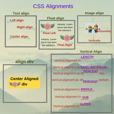Best picture of CSS Alignment Teaching Technology, Computer Technology, Computer Programming, Computer Lab, Programming Languages, Computer Science, Learn Computer Coding, Computer Basics, Web Design
