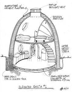 An inverted pot (dome) is constructed by filling the tubes with stabilized earth (10 parts earth, 1 part Portland cement, 1-2 parts water) and tamping it down over the preceding coil with barbed wire between the tubes to maintain tension and structural integrity. No elaborate equipment or machinery is necessary, but a cement mixer can prove quite helpful. The basic shell with windows, skylight, vapor barrier and utility pop ups costs around 6,000.00$ in materials and can be raised in about…