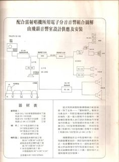 Kia car radio stereo audio wiring diagram autoradio connector wire review33acoustic research ar swarovskicordoba Image collections
