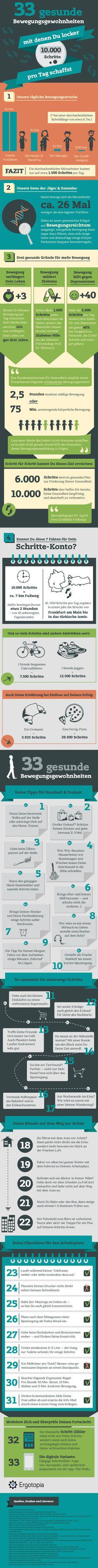 [Infografik] 10000 Schritte täglich: 33 gesunde Bewegungsgewohnheiten