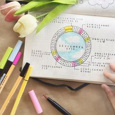 The Things to Know About Bullet Journaling Before You Get Started Bullet Journal Tracker, Bullet Journal Mood, Bullet Journal Junkies, Bullet Journal Inspiration, Bullet Journals, Journal Diary, Book Journal, Journal Ideas, Bujo