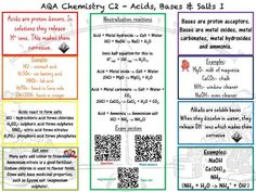 A Level Chemistry - AQA C2 Revision. Canterbury Tuition Centre.