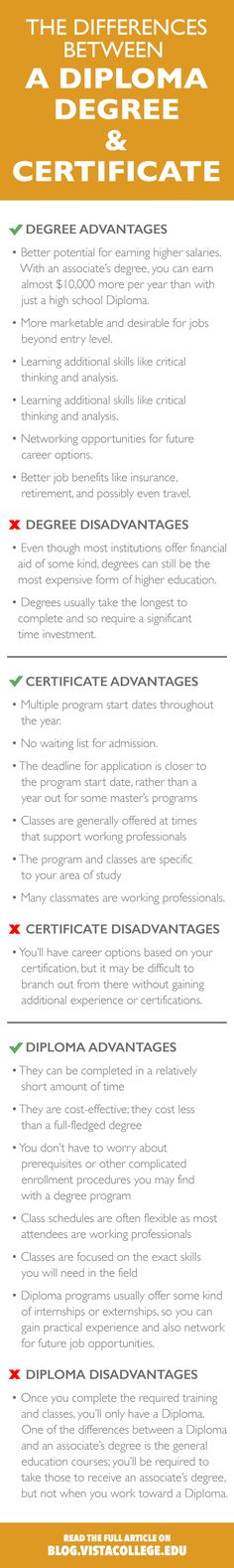 The Differences Between a Diploma, Degree, and Certificate