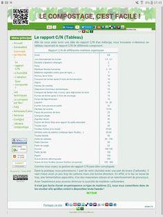 Carbone compost