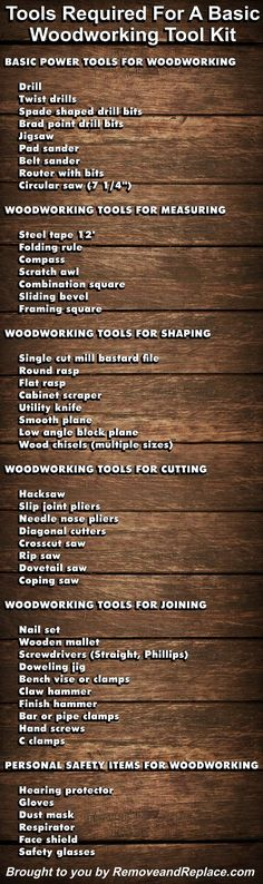 basic tool kit list for woodworking - good starting point
