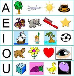 Objetos que empiezan con la vocal o - Imagui Preschool Spanish, Preschool Letters, Learning Spanish, Spanish Classroom, Preschool Learning Activities, Kids Learning, Dora, Bilingual Education, Speech Language Therapy