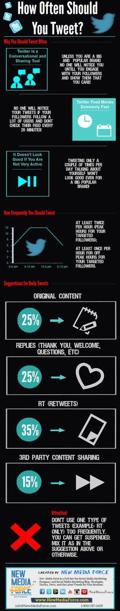 How often should you tweet?  #infographic #socialmedia #twitter