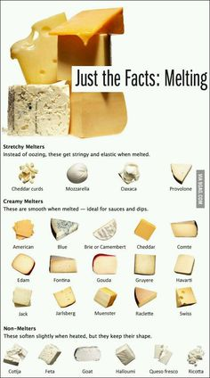 A guide to how different cheeses melt