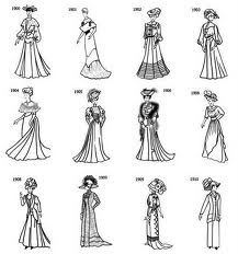 1900 fashion  different shape of dress.long skirt,high necks,hat with various of details, ruffled dress.big and bulky dresses.