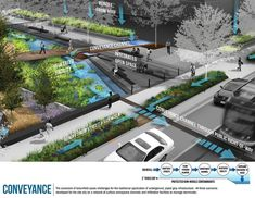 2014ASLA规划荣誉奖:Zidell Yards District-Scale Green Infrastructure Scenarios - 谷德设计网