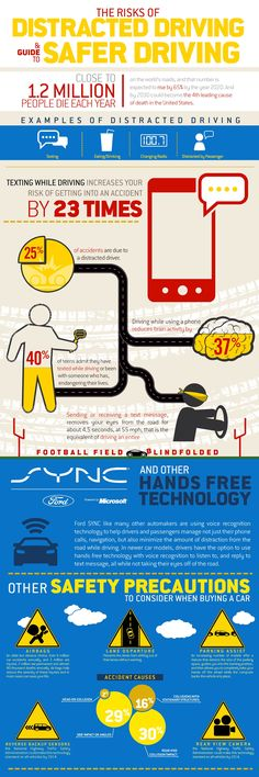 Distracted Driving Risks and Guide to Safer Driving