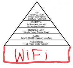 [Humor] Maslow piramide 3.0 - Social Media Marketing vol presentaties, onderzoek, cijfers, trends: SocialMedia.nl