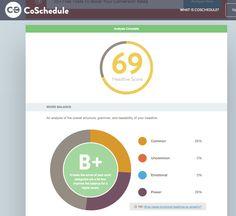 Write Better Headlines: Headline Analyzer From CoSchedule - Scores, Grammar, Writing, Blogging, Marketing, Being A Writer
