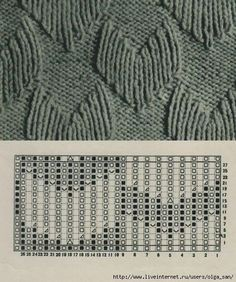 Crochet Patterns Stitches Patterns with knitting needles. Knitting Paterns, Crochet Stitches Patterns, Knitting Charts, Lace Knitting, Knitting Designs, Knitting Projects, Stitch Patterns, Knitting Needles, Couture