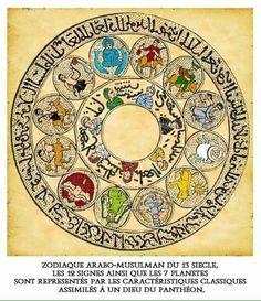 Zodíaco árabe musulmán