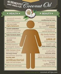 Benefits of Coconut Oil.
