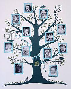 Ancestry Tree Print