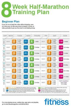 8 Week Half-Marathon Training Plan.... Also a good, realistic plan.  Includes lots of walking as well.  Good for beginners!
