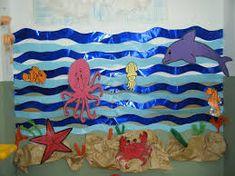 Resultado de imagen para fondo del mar decoracion