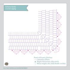 Schema bordo uncinetto [Crochet border pattern] #bordo, #angolo, border, #edge, #crochet, #uncinetto, #schema, #pattern