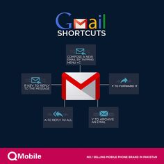 Are you aware of these Android Gmail shortcuts?