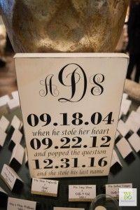 Wedding signs-when y