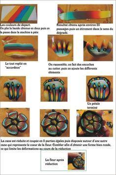 Polymer clay cane tutorial.