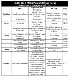 Trader Joe's Meal Plan and Grocery List - pinnerstan Cooking For A Crowd, Cooking On A Budget, Budget Meals, Easy Budget, Budget Binder, Budget Recipes, Tight Budget, Easy Cooking, One Person Meals