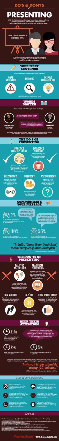 Presenting infographic