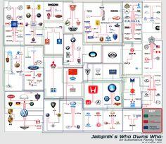 automotive_family_tree_infographics