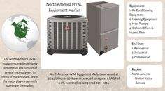 North America HVAC Equipment Market was valued at billion in 2018 and is expected to register a CAGR of over the forecast period To know more about the latest market insights, Visit Market Segmentation, Competitive Analysis, Dehumidifiers, Electric Company, Future Trends, Heat Pump, Science And Technology, North America