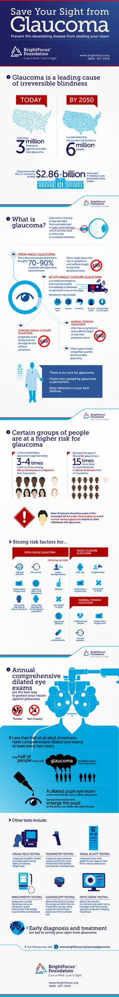 Save Your Sight From Glaucoma. Prevent this devastating disease from stealing your vision. #infographic #SnapShot Produced by BrightFocus Created by visual.ly. #glaucoma #glaucomaawarenessmonth