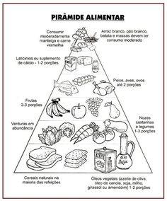 BOM DIA Já que estamos falando sobre alimentação nada melhor do que trabalhar com a Pode construir uma em papel pardo junto com as crianças. Depois ,deixar eles construir sozinhos na mesa diversificada. Irei trabalhar essa atividade da pirâmide alimentar semana que vem. www.cantinhodosaber.com.br . . . #blogcantinhodosaber #cantinhodosaber #atividadeparaeducacaoinfantil # #escola #crianças #babe #kids … Continue lendo pirâmide alimentar. → Food Pyramid Kids, Keeping Healthy, Food Themes, Spanish Lessons, Group Meals, Nutrition Education, Graphic Organizers, Classroom Activities, Social Studies