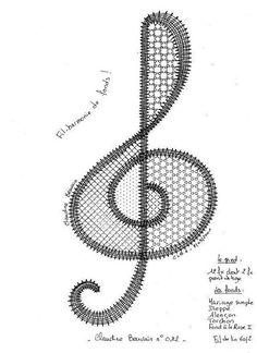 Resultado de imagen para free bobbin lace patterns for beginners Freeform Crochet, Irish Crochet, Crochet Lace, Evlis Needle, Needle Lace, Bobbin Lace Patterns, Knitting Patterns, Crochet Patterns, Romanian Lace