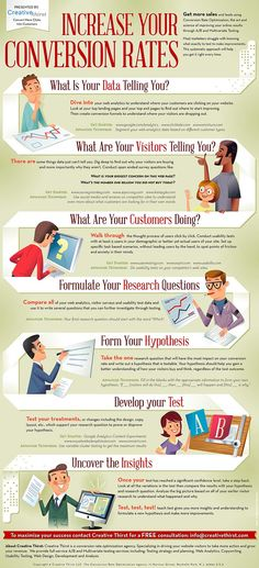 Increased conversion rate infographic