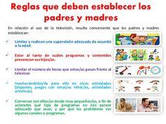 Reglas que deben establecer los padres y madres  Límites y realicen una supervisión adecuada de acuerdo a la edad.  Esta...