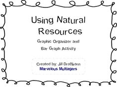 This pack is meant to supplement your lessons on natural resources!It includes:-a graphic organizer about natural resources. Students use thi...