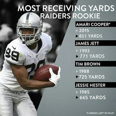 5f243dd37 Amari Cooper most reciving yards by a Raiders Rookie!