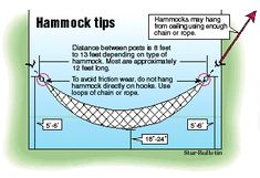 How To Hang Hammock From Ceiling, Hammock How Tos To Install A Hammock