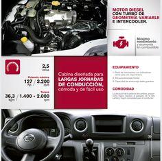 Especificaciones NUEVA URVAN NV350
